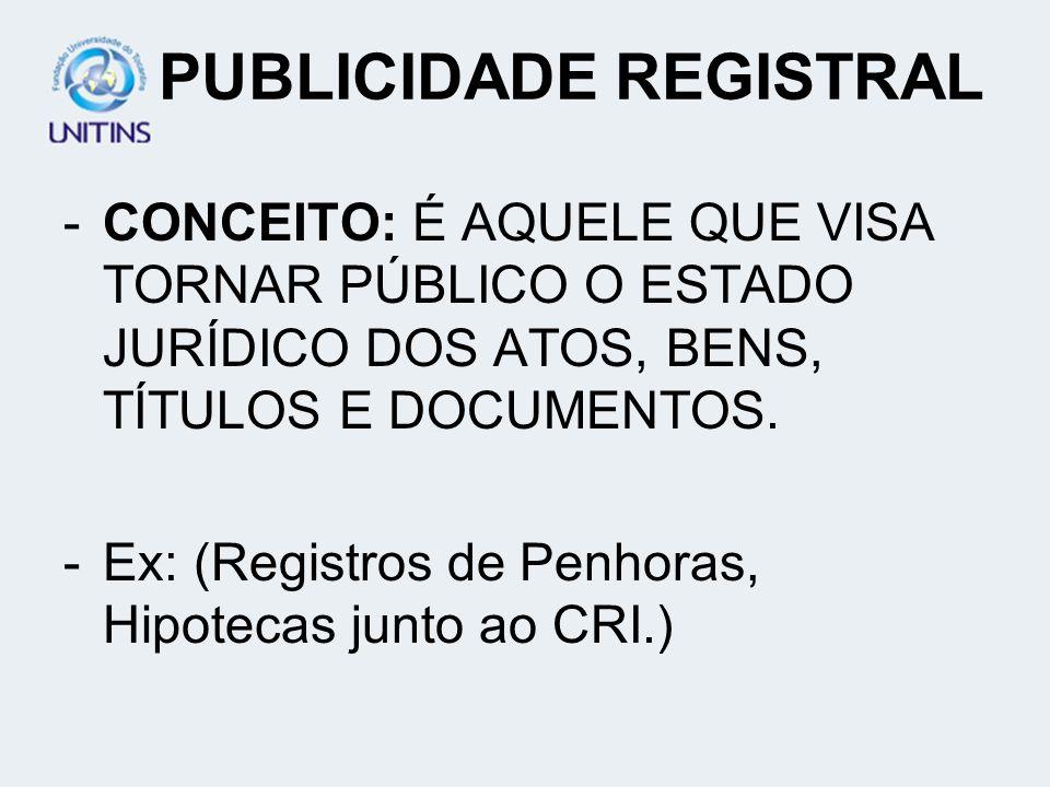 PRINCÍPIO DA INSCRIÇÃO -PUBLICIDADE Erga Omnes DE ATO CONSTITUTIVO, MODIFICATIVO OU EXTINTIVO. -Ex. (assentamento do nome no R. P. Natural; Imóvel no