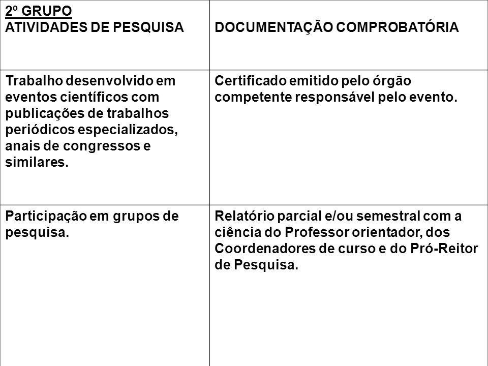 2º GRUPO ATIVIDADES DE PESQUISADOCUMENTAÇÃO COMPROBATÓRIA Trabalho desenvolvido em eventos científicos com publicações de trabalhos periódicos especia