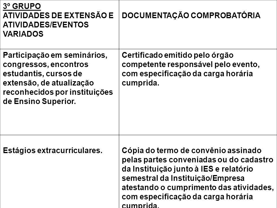 3º GRUPO ATIVIDADES DE EXTENSÃO E ATIVIDADES/EVENTOS VARIADOS DOCUMENTAÇÃO COMPROBATÓRIA Participação em seminários, congressos, encontros estudantis,