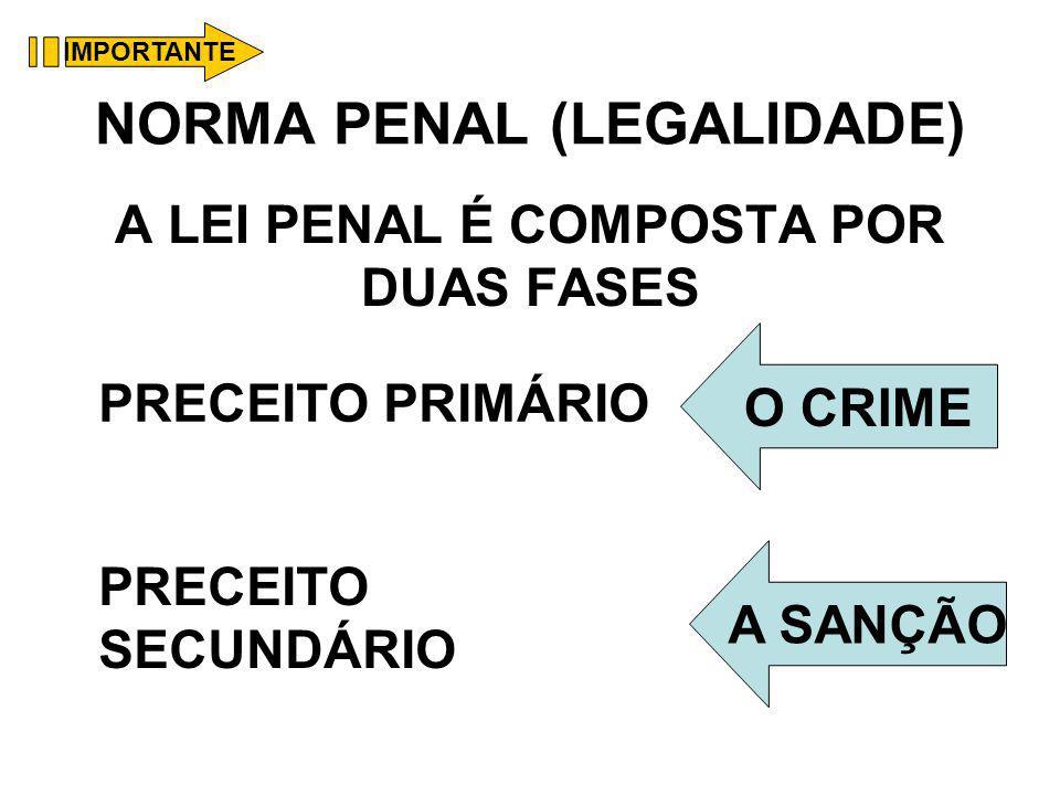 NORMA PENAL (LEGALIDADE) A LEI PENAL É COMPOSTA POR DUAS FASES PRECEITO PRIMÁRIO O CRIME PRECEITO SECUNDÁRIO A SANÇÃO IMPORTANTE