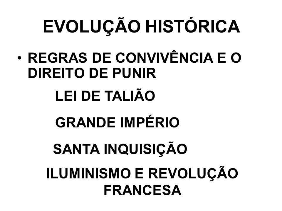 EVOLUÇÃO HISTÓRICA REGRAS DE CONVIVÊNCIA E O DIREITO DE PUNIR LEI DE TALIÃO GRANDE IMPÉRIO SANTA INQUISIÇÃO ILUMINISMO E REVOLUÇÃO FRANCESA