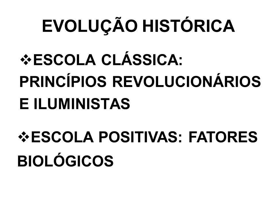 EVOLUÇÃO HISTÓRICA ESCOLA CLÁSSICA: PRINCÍPIOS REVOLUCIONÁRIOS E ILUMINISTAS ESCOLA POSITIVAS: FATORES BIOLÓGICOS