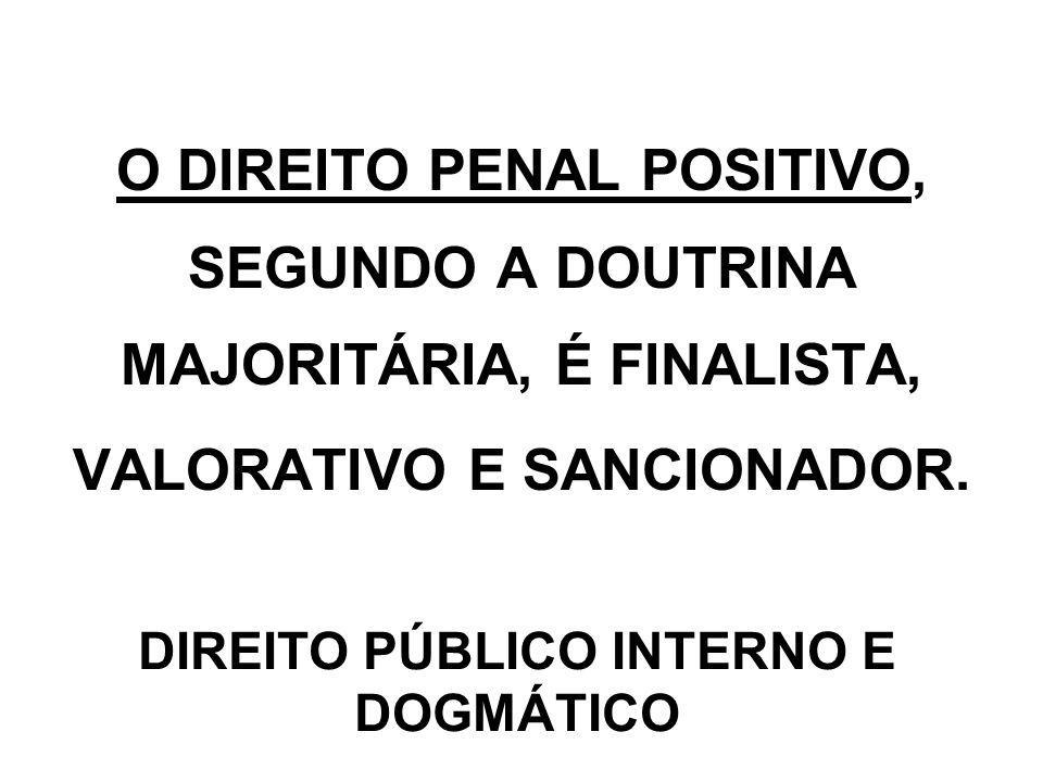 DIREITO PENAL OBJETIVOSUBJETIVO LEI ESCRITA DIREITO DE PUNIR LIMITADOR DA CONDUTA ILÍCITA ESTADOCIDADÃO IMPORTANTE