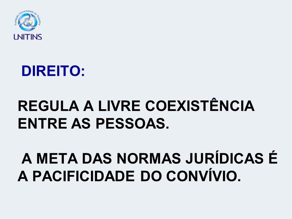 DIREITO: REGULA A LIVRE COEXISTÊNCIA ENTRE AS PESSOAS. A META DAS NORMAS JURÍDICAS É A PACIFICIDADE DO CONVÍVIO.