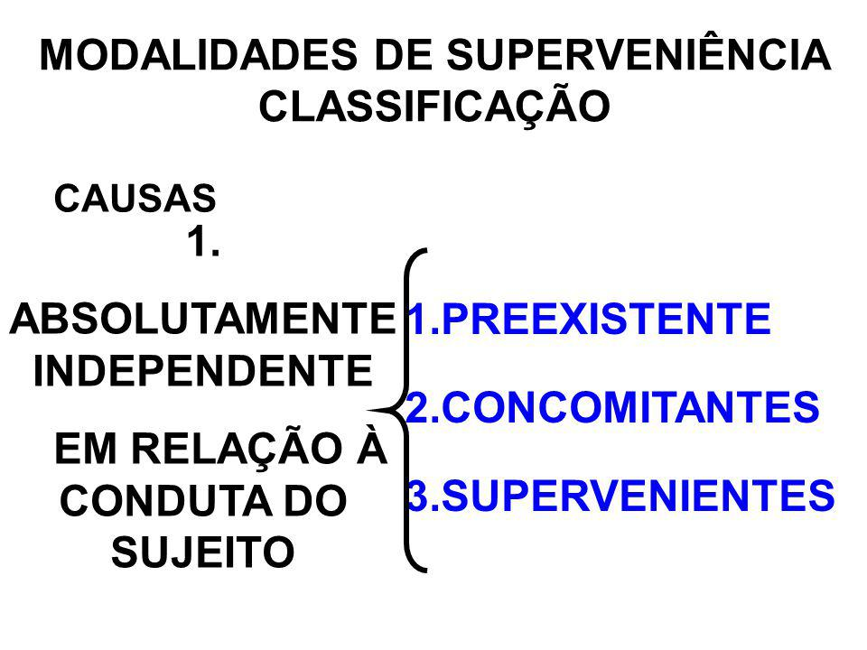 MODALIDADES DE SUPERVENIÊNCIA CLASSIFICAÇÃO CAUSAS 1.PREEXISTENTE 2.CONCOMITANTES 3.SUPERVENIENTES 1. ABSOLUTAMENTE INDEPENDENTE EM RELAÇÃO À CONDUTA