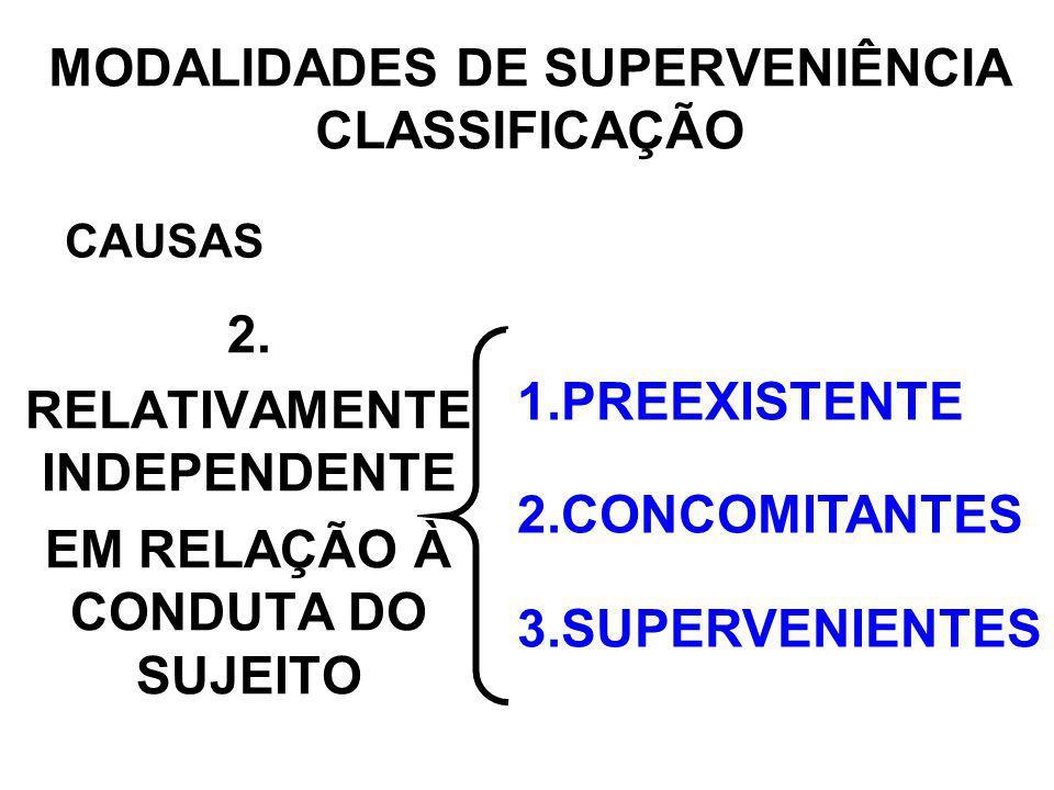 MODALIDADES DE SUPERVENIÊNCIA CLASSIFICAÇÃO 2. RELATIVAMENTE INDEPENDENTE EM RELAÇÃO À CONDUTA DO SUJEITO 1.PREEXISTENTE 2.CONCOMITANTES 3.SUPERVENIEN