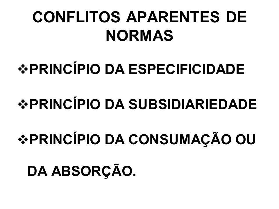 CONFLITOS APARENTES DE NORMAS PRINCÍPIO DA ESPECIFICIDADE PRINCÍPIO DA SUBSIDIARIEDADE PRINCÍPIO DA CONSUMAÇÃO OU DA ABSORÇÃO.