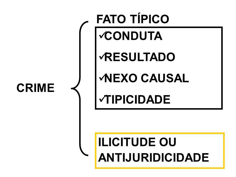 CRIME FATO TÍPICO CONDUTA RESULTADO NEXO CAUSAL TIPICIDADE ILICITUDE OU ANTIJURIDICIDADE