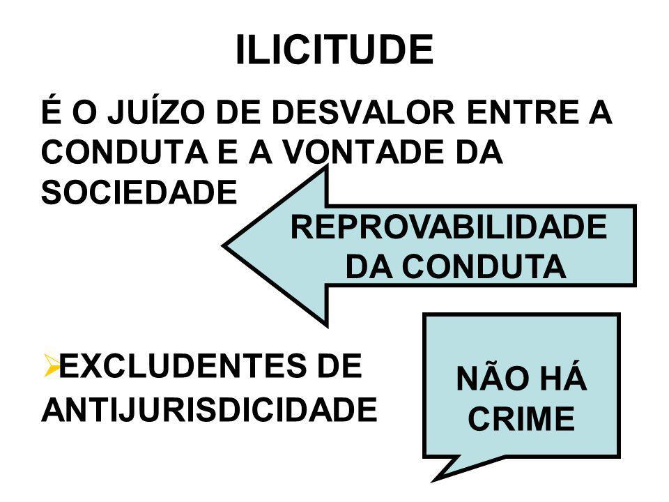 ILICITUDE É O JUÍZO DE DESVALOR ENTRE A CONDUTA E A VONTADE DA SOCIEDADE REPROVABILIDADE DA CONDUTA EXCLUDENTES DE ANTIJURISDICIDADE NÃO HÁ CRIME