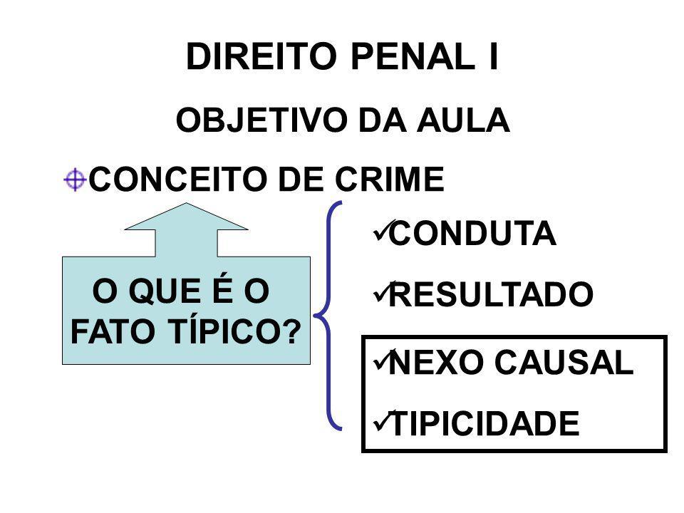 DIREITO PENAL I OBJETIVO DA AULA CONCEITO DE CRIME O QUE É O FATO TÍPICO? CONDUTA RESULTADO NEXO CAUSAL TIPICIDADE