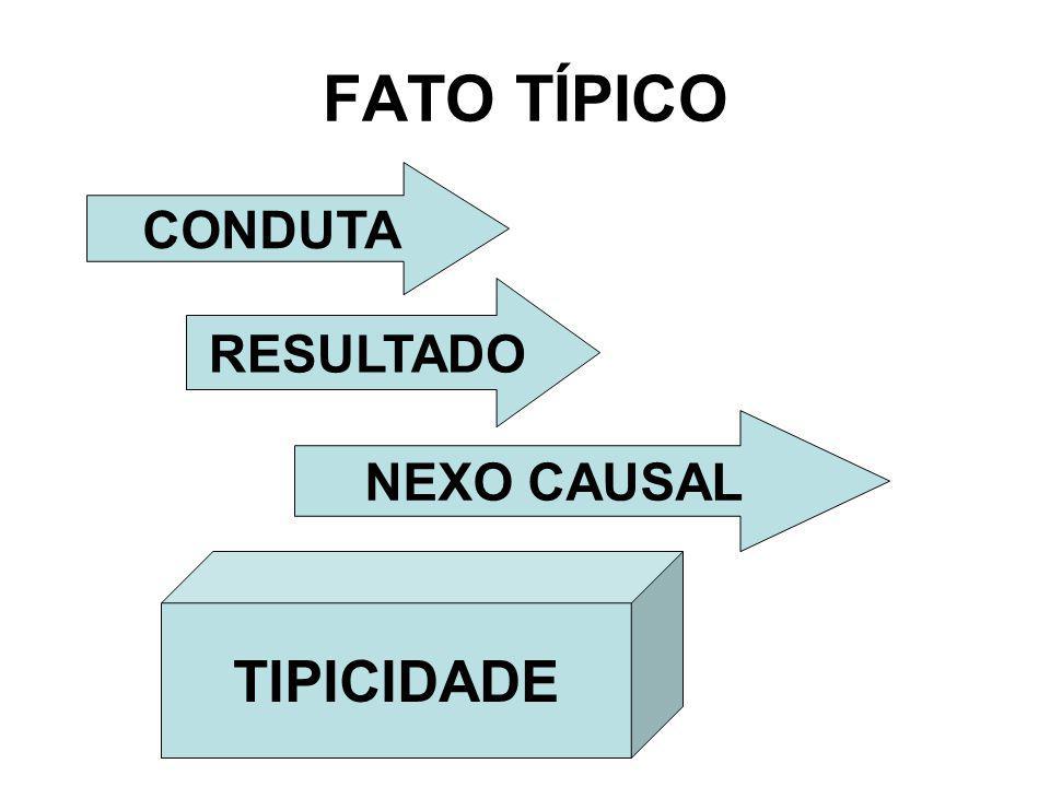FATO TÍPICO CONDUTA RESULTADO NEXO CAUSAL TIPICIDADE