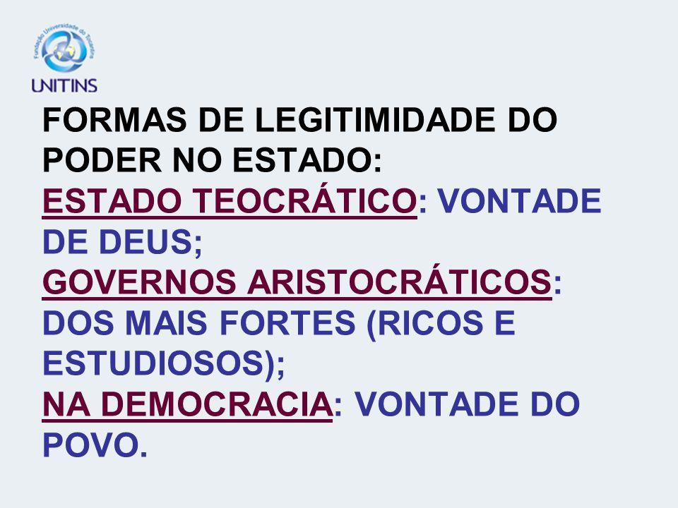 FORMAS DE LEGITIMIDADE DO PODER NO ESTADO: ESTADO TEOCRÁTICO: VONTADE DE DEUS; GOVERNOS ARISTOCRÁTICOS: DOS MAIS FORTES (RICOS E ESTUDIOSOS); NA DEMOC