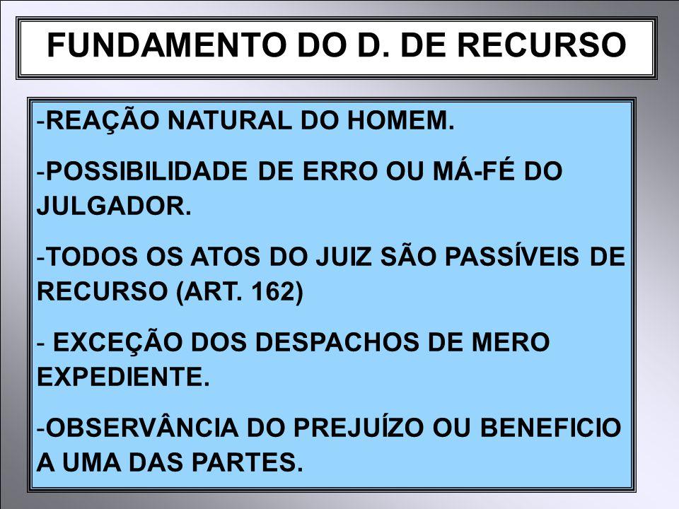 FUNDAMENTO DO D.DE RECURSO -REAÇÃO NATURAL DO HOMEM.
