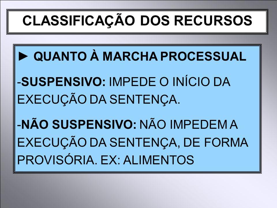 CLASSIFICAÇÃO DOS RECURSOS QUANTO À MARCHA PROCESSUAL -SUSPENSIVO: IMPEDE O INÍCIO DA EXECUÇÃO DA SENTENÇA.