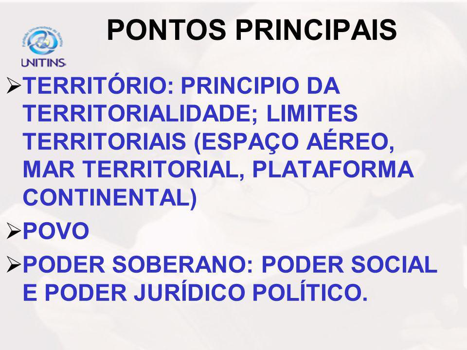 PONTOS PRINCIPAIS TERRITÓRIO: PRINCIPIO DA TERRITORIALIDADE; LIMITES TERRITORIAIS (ESPAÇO AÉREO, MAR TERRITORIAL, PLATAFORMA CONTINENTAL) POVO PODER SOBERANO: PODER SOCIAL E PODER JURÍDICO POLÍTICO.