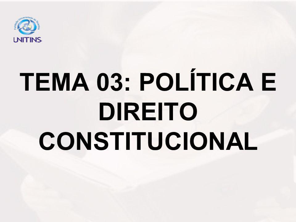 PONTOS PRINCIPAIS ESTADO CONSTITUCIONAL CONSTITUCIONALISMO ESTADO CONSTITUCIONA E O ESTADO DE DIREITO; OS DIREITOS FUNDAMENTAIS, A SEPARAÇÃO DE PODERES E A DEMOCRACIA.