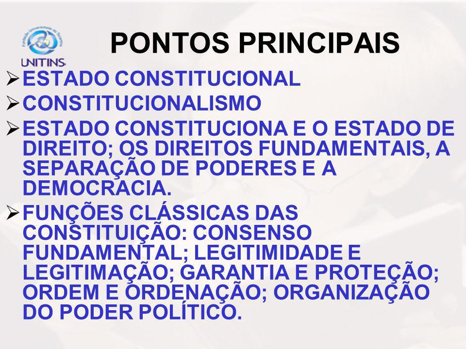 PONTOS PRINCIPAIS ESTADO CONSTITUCIONAL CONSTITUCIONALISMO ESTADO CONSTITUCIONA E O ESTADO DE DIREITO; OS DIREITOS FUNDAMENTAIS, A SEPARAÇÃO DE PODERE