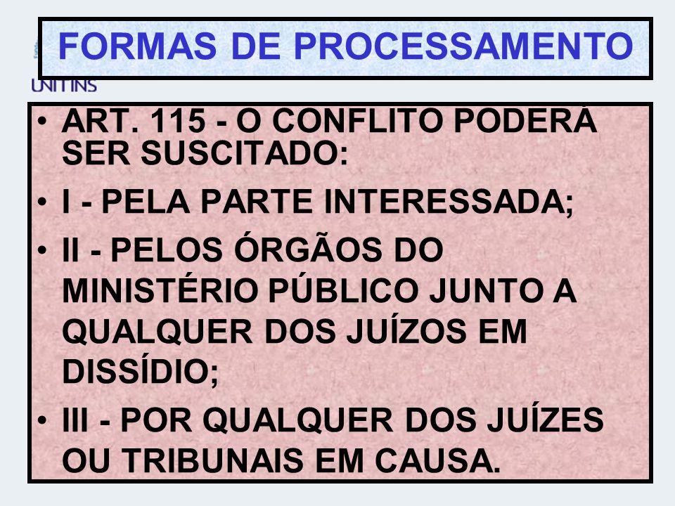 ART. 115 - O CONFLITO PODERÁ SER SUSCITADO: I - PELA PARTE INTERESSADA; II - PELOS ÓRGÃOS DO MINISTÉRIO PÚBLICO JUNTO A QUALQUER DOS JUÍZOS EM DISSÍDI