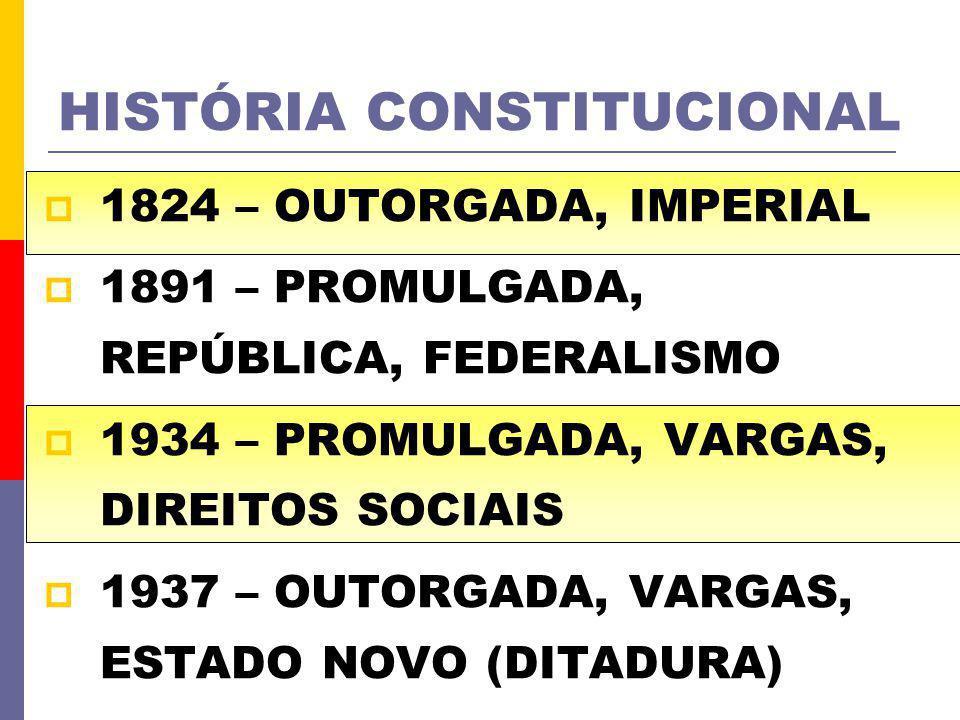 HISTÓRIA CONSTITUCIONAL 1824 – OUTORGADA, IMPERIAL 1891 – PROMULGADA, REPÚBLICA, FEDERALISMO 1934 – PROMULGADA, VARGAS, DIREITOS SOCIAIS 1937 – OUTORG