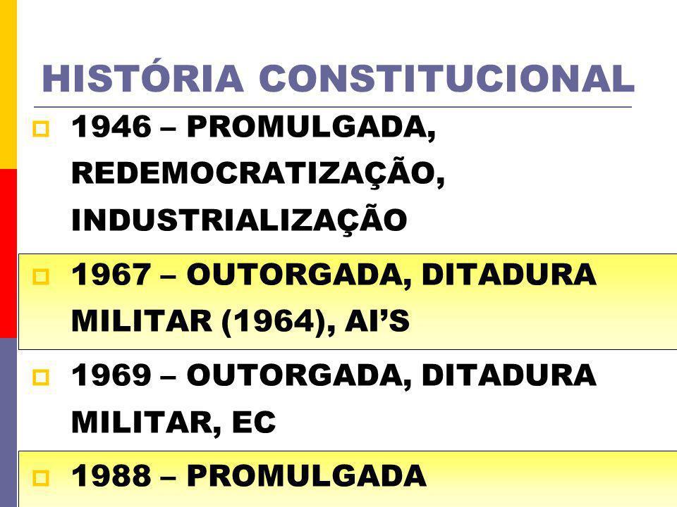 HISTÓRIA CONSTITUCIONAL 1946 – PROMULGADA, REDEMOCRATIZAÇÃO, INDUSTRIALIZAÇÃO 1967 – OUTORGADA, DITADURA MILITAR (1964), AIS 1969 – OUTORGADA, DITADUR