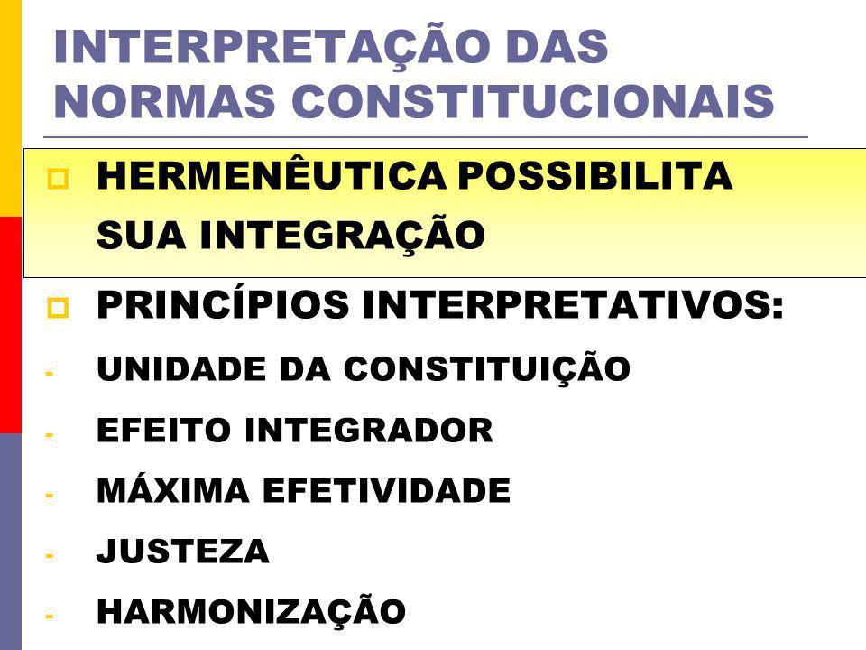 INTERPRETAÇÃO DAS NORMAS CONSTITUCIONAIS HERMENÊUTICA POSSIBILITA SUA INTEGRAÇÃO PRINCÍPIOS INTERPRETATIVOS: - UNIDADE DA CONSTITUIÇÃO - EFEITO INTEGR