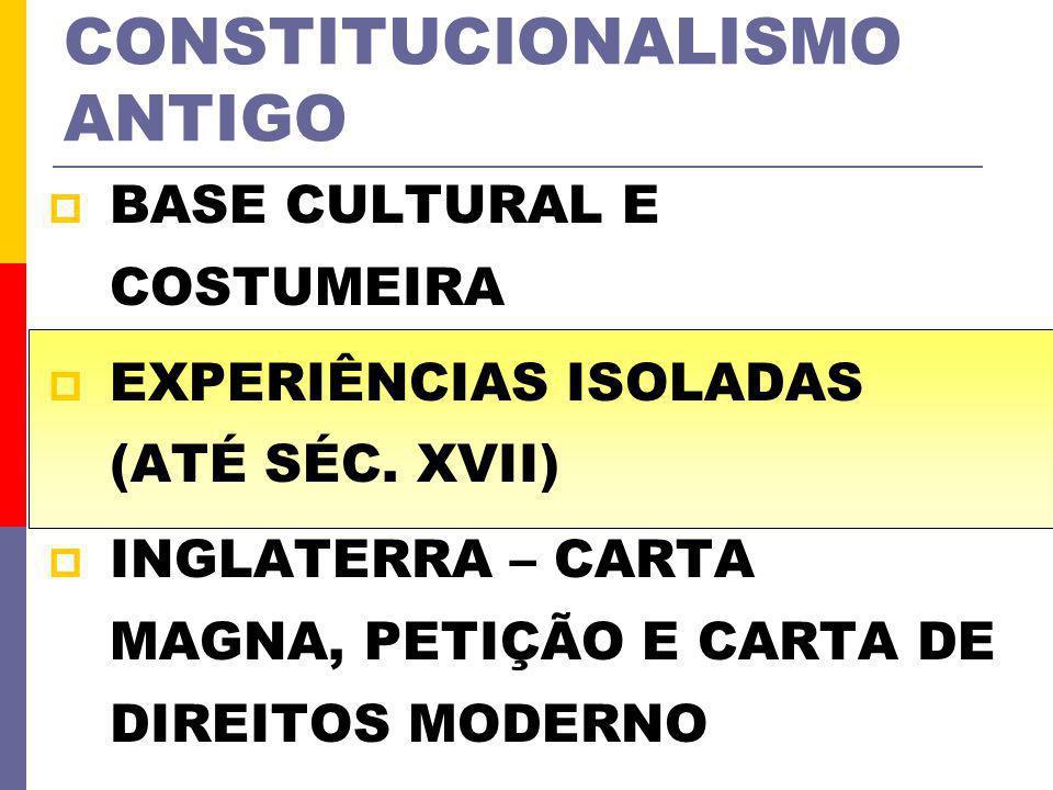CONSTITUCIONALISMO ANTIGO BASE CULTURAL E COSTUMEIRA EXPERIÊNCIAS ISOLADAS (ATÉ SÉC. XVII) INGLATERRA – CARTA MAGNA, PETIÇÃO E CARTA DE DIREITOS MODER
