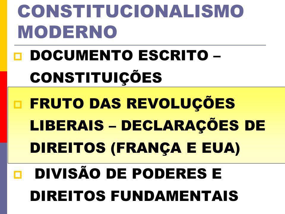 CONSTITUCIONALISMO MODERNO DOCUMENTO ESCRITO – CONSTITUIÇÕES FRUTO DAS REVOLUÇÕES LIBERAIS – DECLARAÇÕES DE DIREITOS (FRANÇA E EUA) DIVISÃO DE PODERES