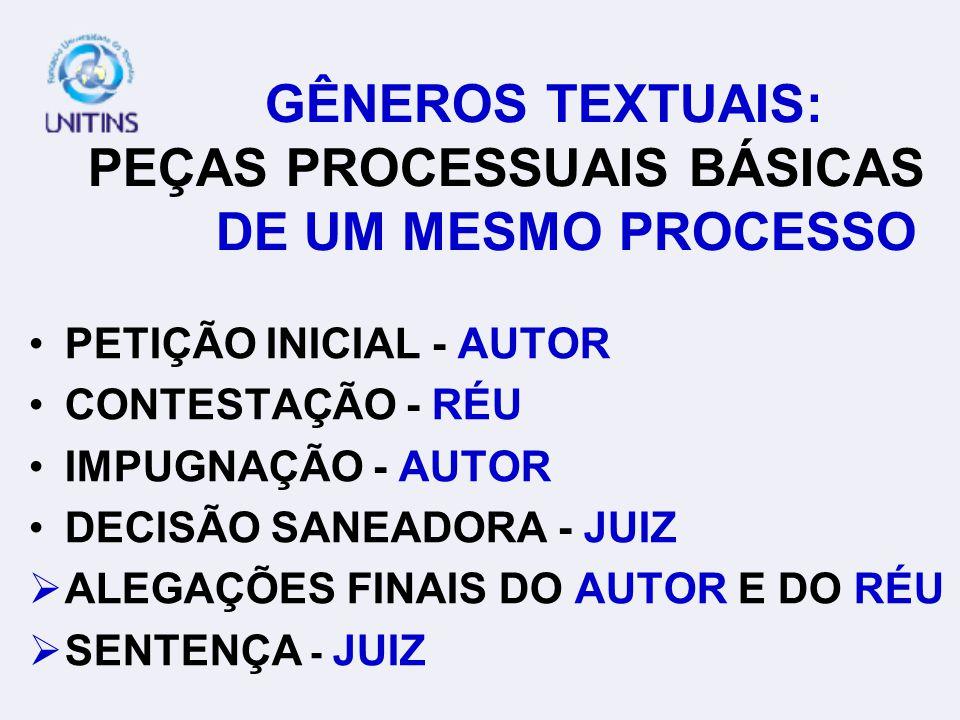 PETIÇÃO INICIAL - AUTOR CONTESTAÇÃO - RÉU IMPUGNAÇÃO - AUTOR DECISÃO SANEADORA - JUIZ ALEGAÇÕES FINAIS DO AUTOR E DO RÉU SENTENÇA - JUIZ GÊNEROS TEXTUAIS: PEÇAS PROCESSUAIS BÁSICAS DE UM MESMO PROCESSO