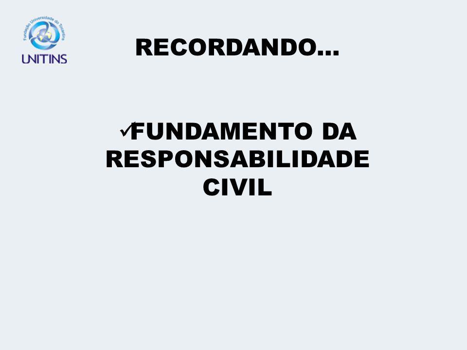 RECORDANDO... FUNDAMENTO DA RESPONSABILIDADE CIVIL