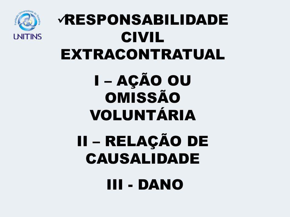 RESPONSABILIDADE CIVIL EXTRACONTRATUAL I – AÇÃO OU OMISSÃO VOLUNTÁRIA II – RELAÇÃO DE CAUSALIDADE III - DANO