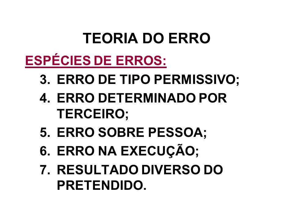 TEORIA DO ERRO ESPÉCIES DE ERROS: 3.ERRO DE TIPO PERMISSIVO; 4.ERRO DETERMINADO POR TERCEIRO; 5.ERRO SOBRE PESSOA; 6.ERRO NA EXECUÇÃO; 7.RESULTADO DIV