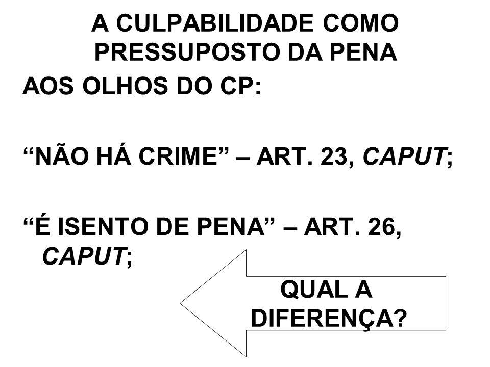 A CULPABILIDADE COMO PRESSUPOSTO DA PENA AOS OLHOS DO CP: NÃO HÁ CRIME – ART. 23, CAPUT; É ISENTO DE PENA – ART. 26, CAPUT; QUAL A DIFERENÇA?