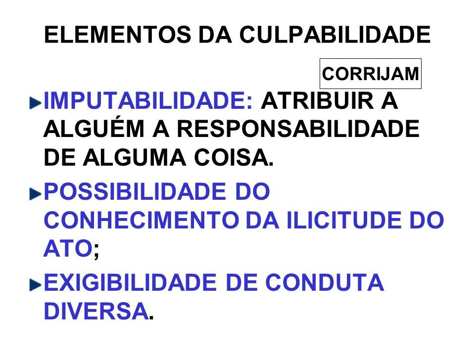 ELEMENTOS DA CULPABILIDADE IMPUTABILIDADE: ATRIBUIR A ALGUÉM A RESPONSABILIDADE DE ALGUMA COISA. POSSIBILIDADE DO CONHECIMENTO DA ILICITUDE DO ATO; EX