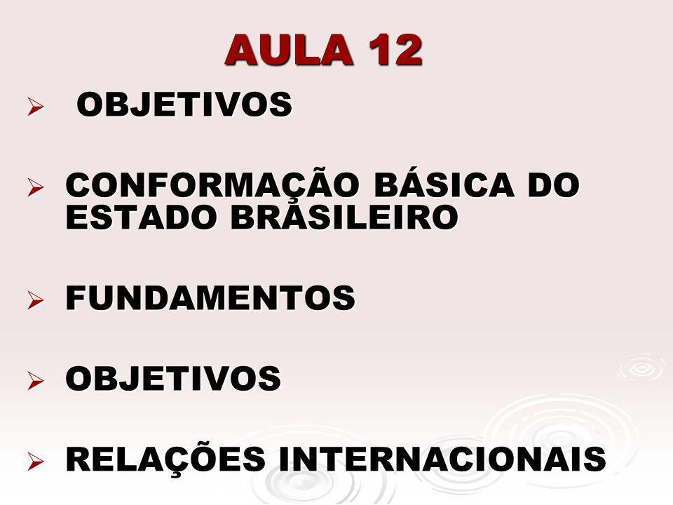 AULA 12 OBJETIVOS OBJETIVOS CONFORMAÇÃO BÁSICA DO ESTADO BRASILEIRO CONFORMAÇÃO BÁSICA DO ESTADO BRASILEIRO FUNDAMENTOS FUNDAMENTOS OBJETIVOS OBJETIVO