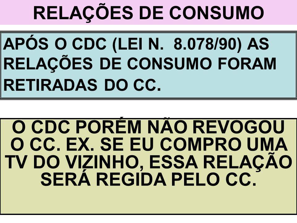 RELAÇÕES DE CONSUMO APÓS O CDC (LEI N. 8.078/90) AS RELAÇÕES DE CONSUMO FORAM RETIRADAS DO CC. O CDC PORÉM NÃO REVOGOU O CC. EX. SE EU COMPRO UMA TV D