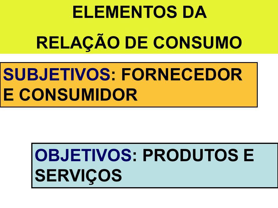 ELEMENTOS DA RELAÇÃO DE CONSUMO SUBJETIVOS: FORNECEDOR E CONSUMIDOR OBJETIVOS: PRODUTOS E SERVIÇOS