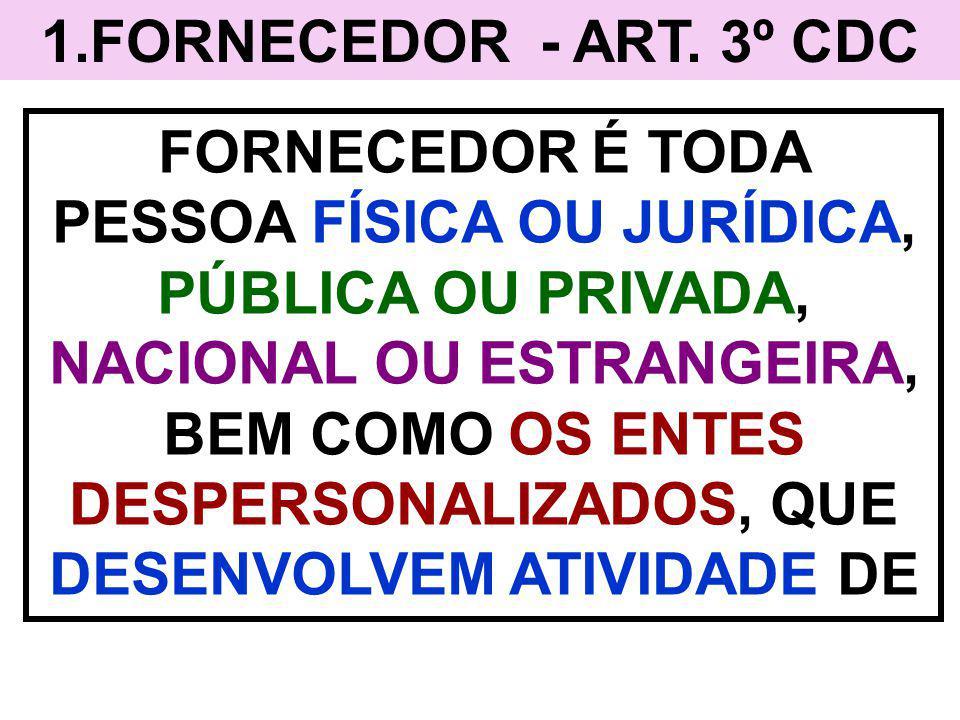 1.FORNECEDOR - ART. 3º CDC FORNECEDOR É TODA PESSOA FÍSICA OU JURÍDICA, PÚBLICA OU PRIVADA, NACIONAL OU ESTRANGEIRA, BEM COMO OS ENTES DESPERSONALIZAD