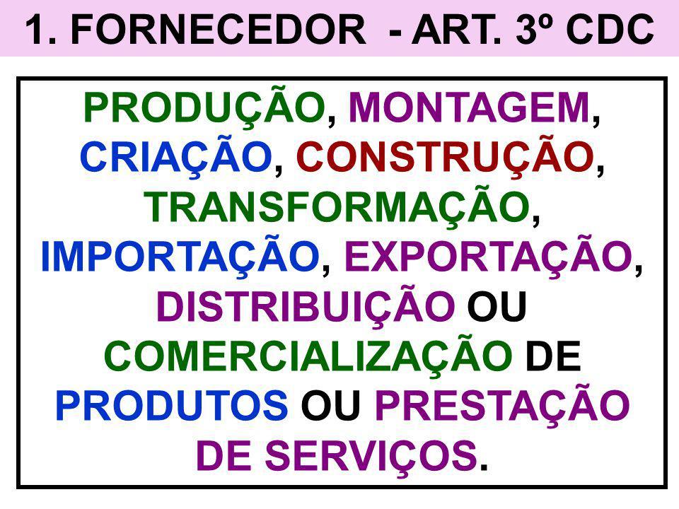 1. FORNECEDOR - ART. 3º CDC PRODUÇÃO, MONTAGEM, CRIAÇÃO, CONSTRUÇÃO, TRANSFORMAÇÃO, IMPORTAÇÃO, EXPORTAÇÃO, DISTRIBUIÇÃO OU COMERCIALIZAÇÃO DE PRODUTO