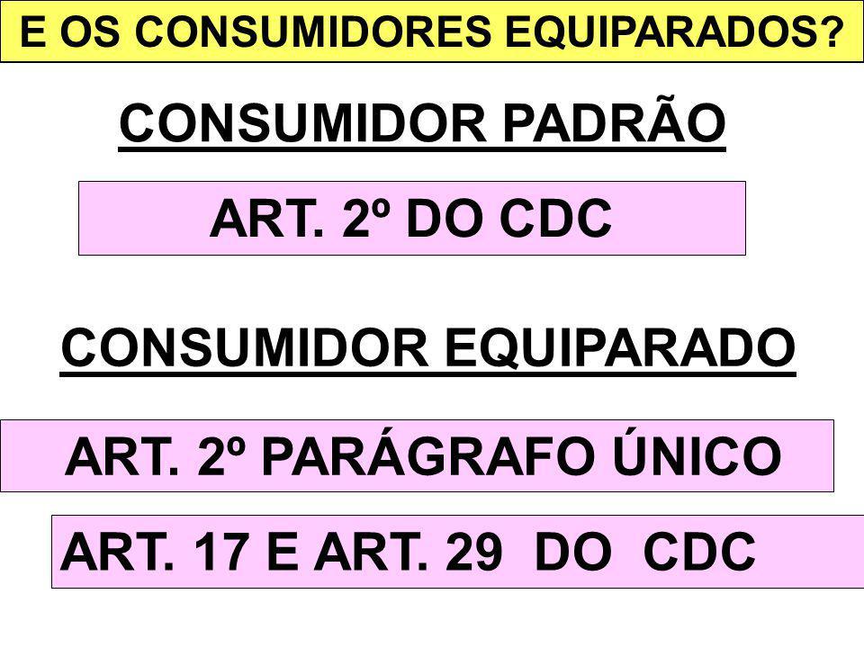 E OS CONSUMIDORES EQUIPARADOS? ART. 2º PARÁGRAFO ÚNICO ART. 17 E ART. 29 DO CDC CONSUMIDOR EQUIPARADO CONSUMIDOR PADRÃO ART. 2º DO CDC