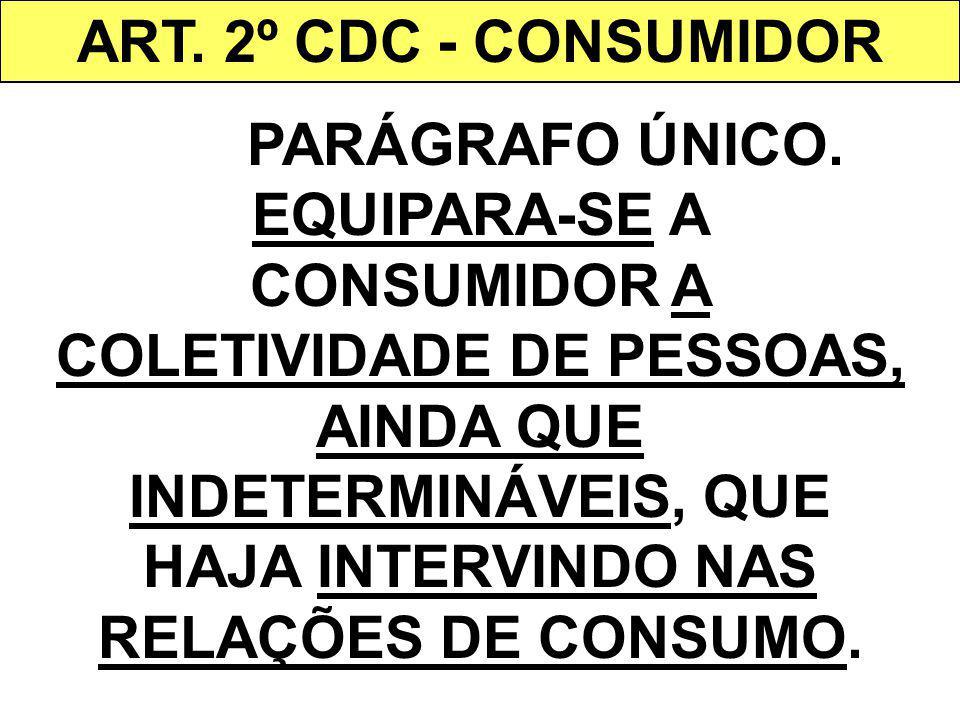 ART. 2º CDC - CONSUMIDOR PARÁGRAFO ÚNICO. EQUIPARA-SE A CONSUMIDOR A COLETIVIDADE DE PESSOAS, AINDA QUE INDETERMINÁVEIS, QUE HAJA INTERVINDO NAS RELAÇ