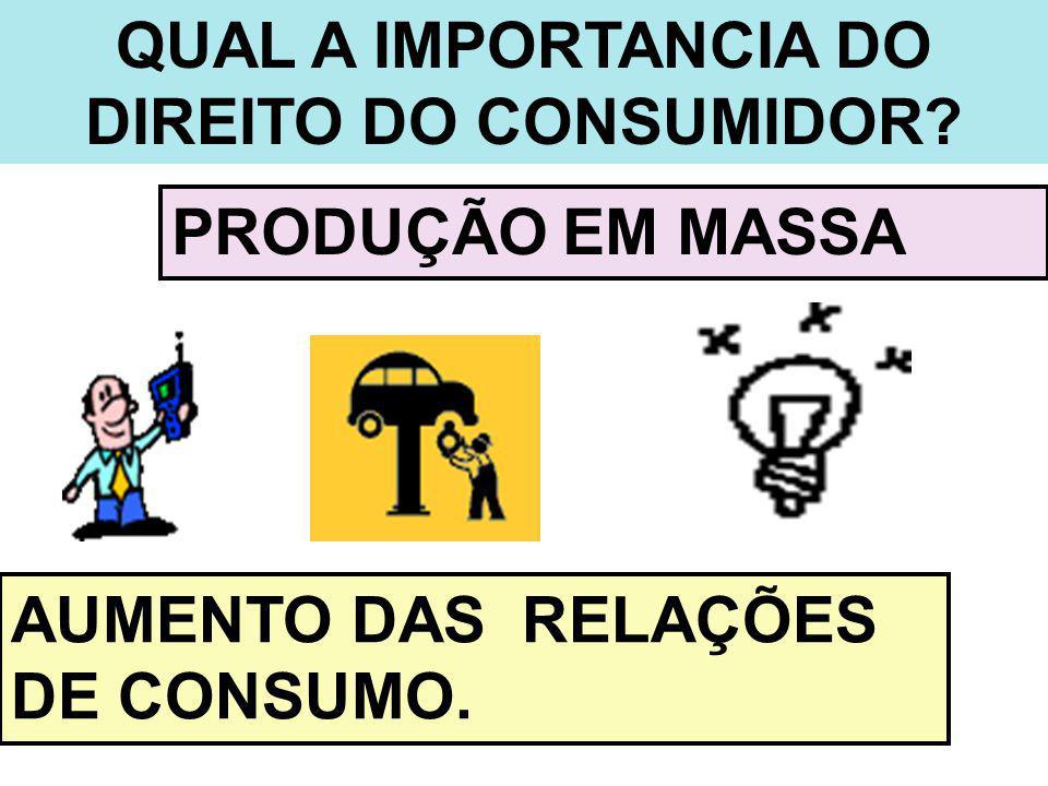 QUAL A IMPORTANCIA DO DIREITO DO CONSUMIDOR.