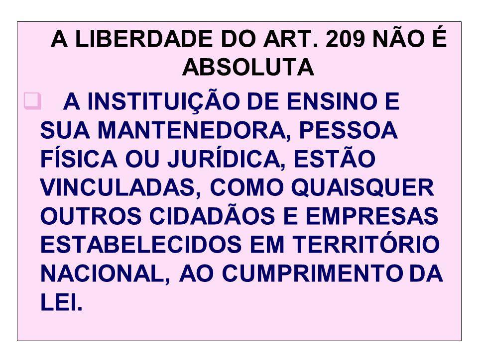 A LIBERDADE DO ART. 209 NÃO É ABSOLUTA A INSTITUIÇÃO DE ENSINO E SUA MANTENEDORA, PESSOA FÍSICA OU JURÍDICA, ESTÃO VINCULADAS, COMO QUAISQUER OUTROS C