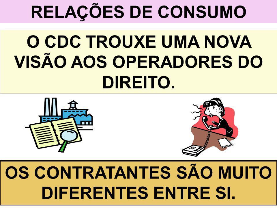 RELAÇÕES DE CONSUMO O CDC TROUXE UMA NOVA VISÃO AOS OPERADORES DO DIREITO. OS CONTRATANTES SÃO MUITO DIFERENTES ENTRE SI.