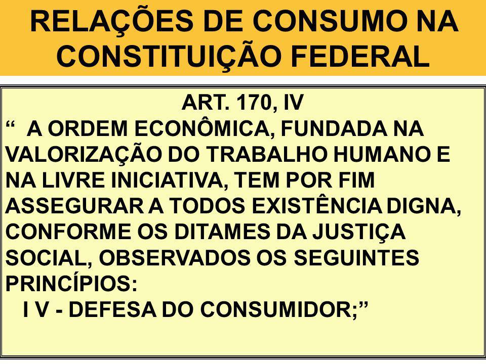 RELAÇÕES DE CONSUMO NA CONSTITUIÇÃO FEDERAL ART. 170, IV A ORDEM ECONÔMICA, FUNDADA NA VALORIZAÇÃO DO TRABALHO HUMANO E NA LIVRE INICIATIVA, TEM POR F