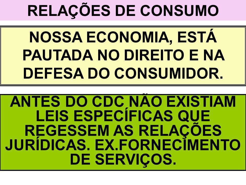 RELAÇÕES DE CONSUMO APÓS O CDC (LEI N.8.078/90) AS RELAÇÕES DE CONSUMO FORAM RETIRADAS DO CC.