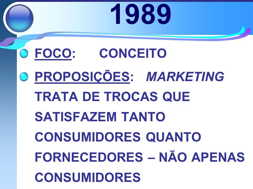 1989 FOCO: CONCEITO PROPOSIÇÕES: MARKETING TRATA DE TROCAS QUE SATISFAZEM TANTO CONSUMIDORES QUANTO FORNECEDORES – NÃO APENAS CONSUMIDORES