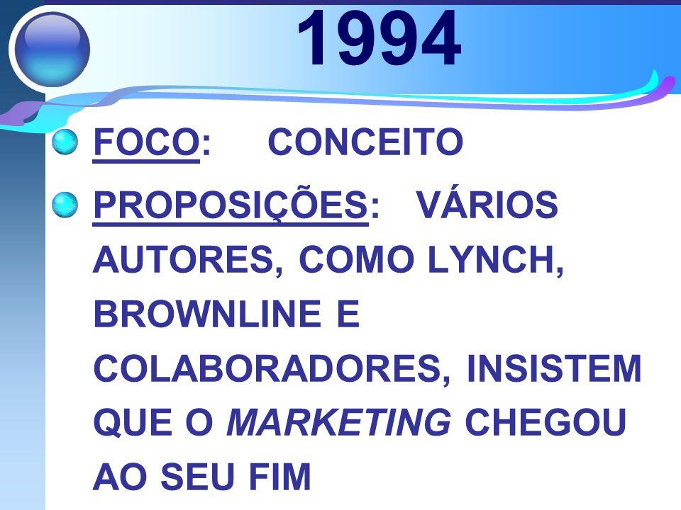 1994 FOCO: CONCEITO PROPOSIÇÕES: VÁRIOS AUTORES, COMO LYNCH, BROWNLINE E COLABORADORES, INSISTEM QUE O MARKETING CHEGOU AO SEU FIM