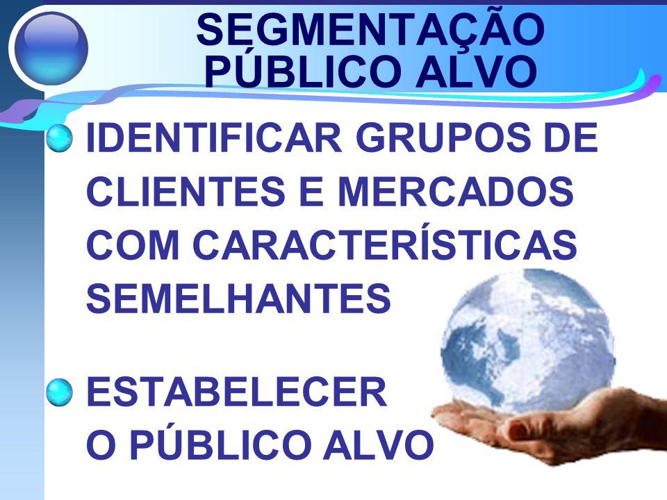 SEGMENTAÇÃO PÚBLICO ALVO IDENTIFICAR GRUPOS DE CLIENTES E MERCADOS COM CARACTERÍSTICAS SEMELHANTES ESTABELECER O PÚBLICO ALVO