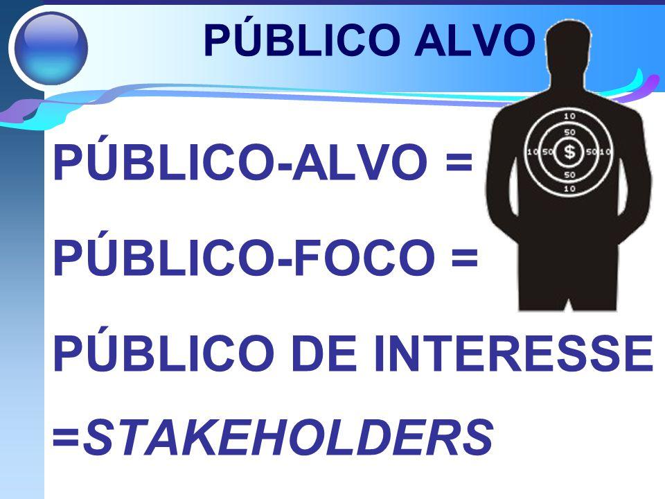 PÚBLICO ALVO PÚBLICO-ALVO = PÚBLICO-FOCO = PÚBLICO DE INTERESSE =STAKEHOLDERS