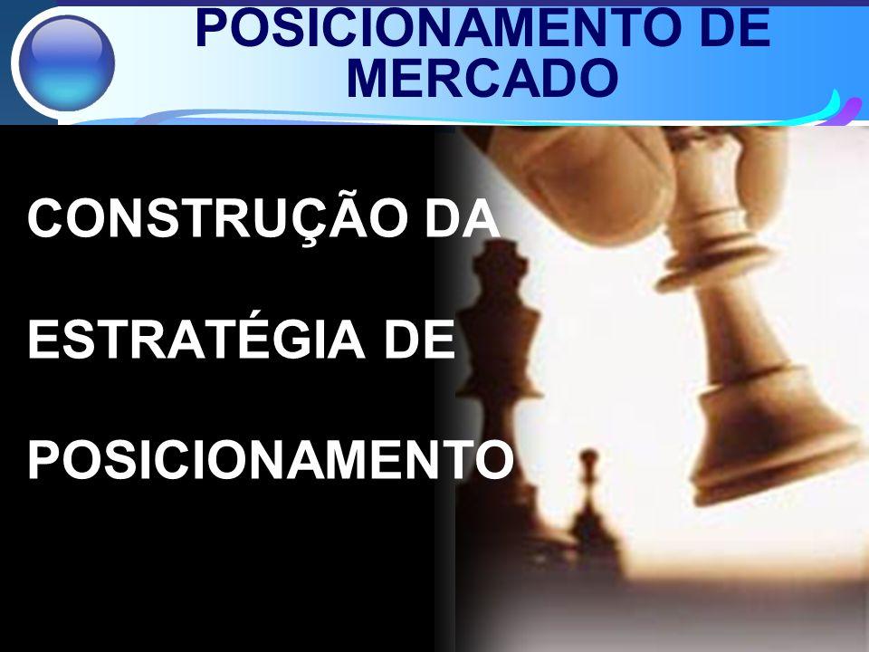 POSICIONAMENTO DE MERCADO CONSTRUÇÃO DA ESTRATÉGIA DE POSICIONAMENTO